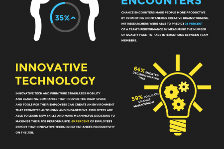How the agile office improves employee engagement  Infographic