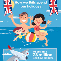How the Brits spend holidays Infographic