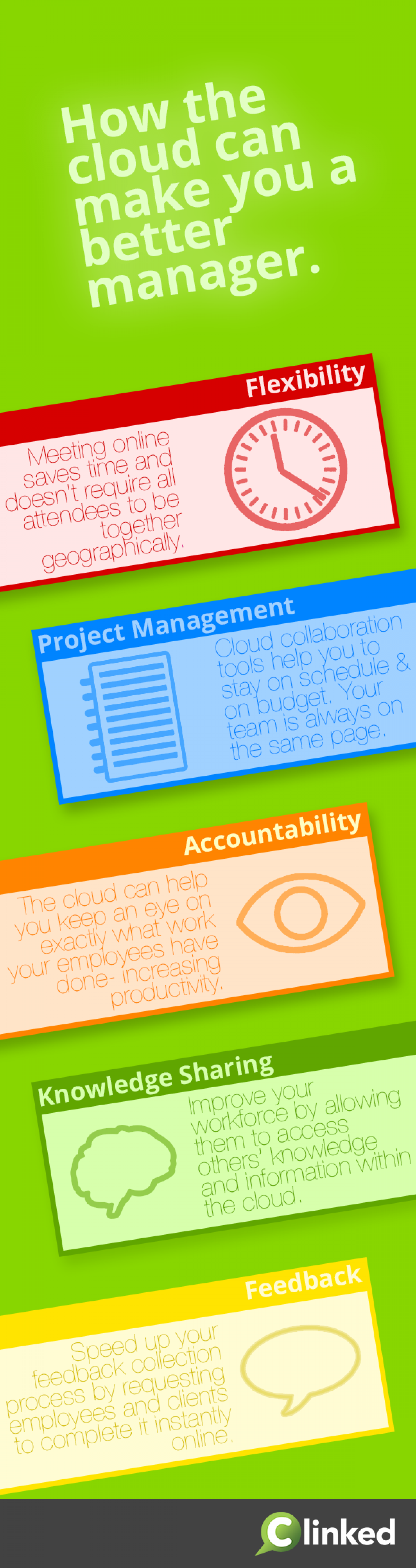 How the cloud can make you a better manager. Infographic