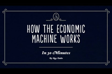 How The Economic Machine Works Infographic