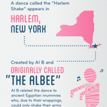 How The Harlem Shake Happened Infographic