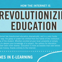 How the Internet is Revolutionizing Education Infographic