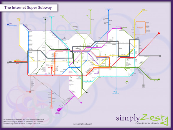 How The Internet Would Look Like As A Subway