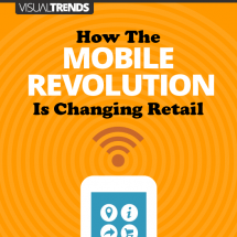 How The Mobile Revolution Is Changing Retail Infographic