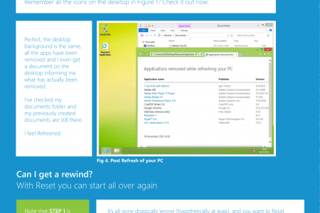 How to - Windows 8 Refresh and Reset Infographic