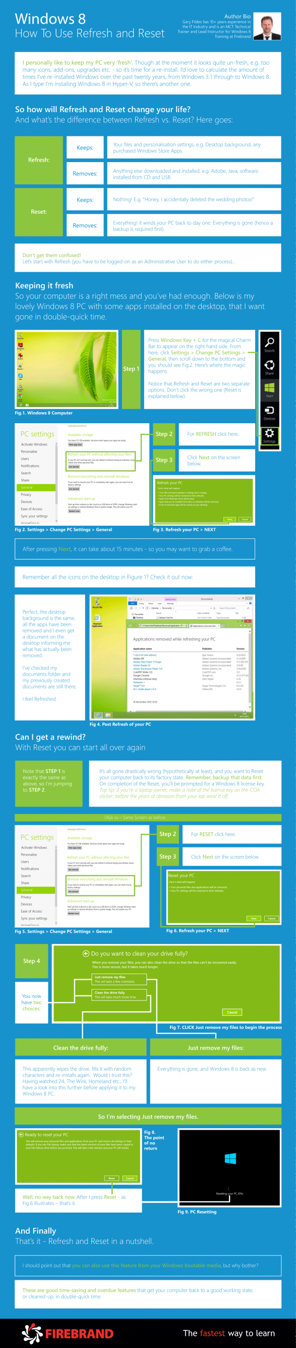 How to - Windows 8 Refresh and Reset