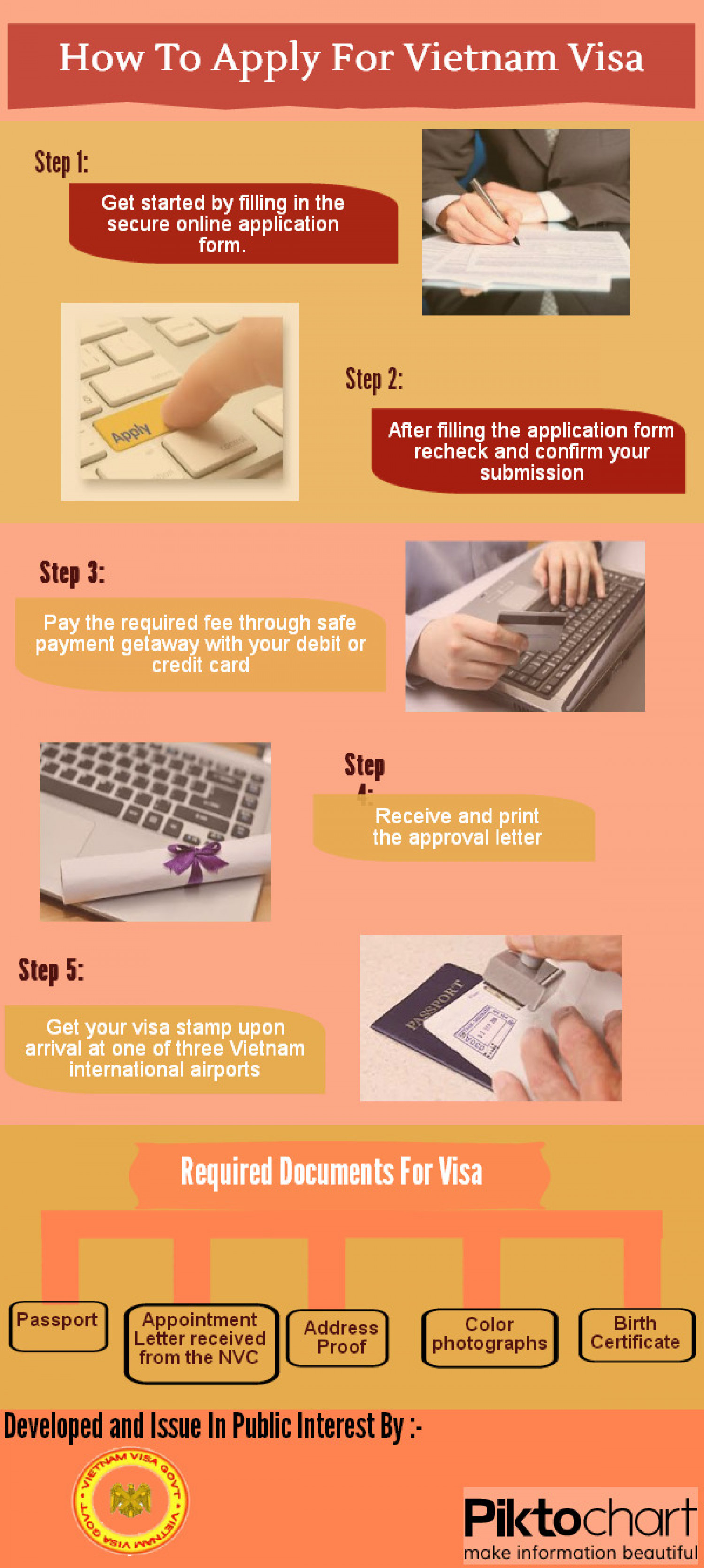 How To Apply For Vietnam Visa Infographic