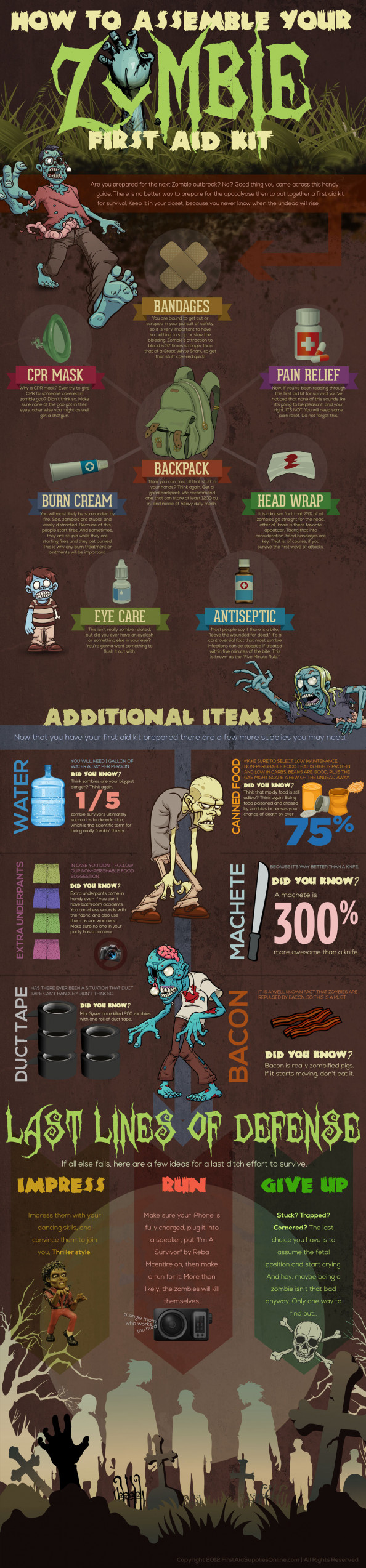 How To Assemble Your Zombie First Aid Kit Infographic