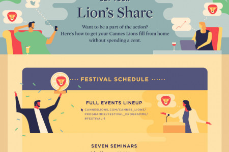 How to Attend Cannes Lions from the Comfort of Your Own Home Infographic