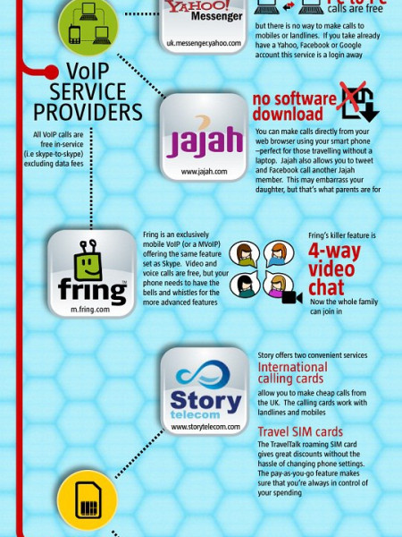 How to Avoid a Large Phone Bill When Travelling Infographic