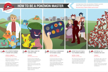 How to Be A Pokémon Master Infographic