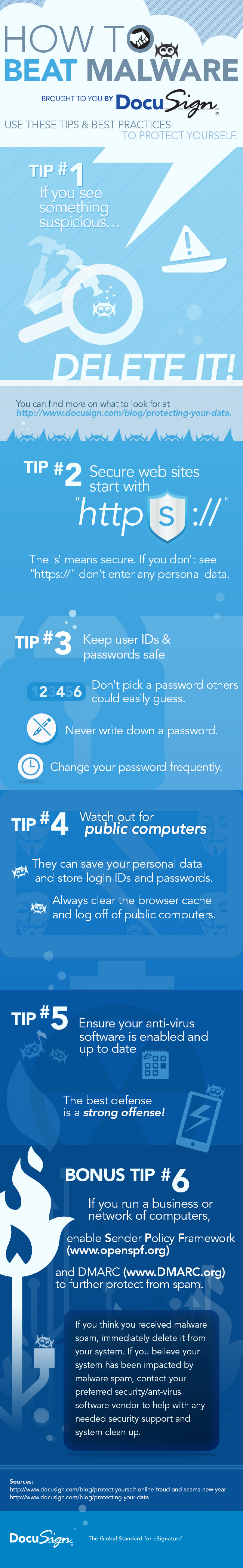 How to beat malware Infographic