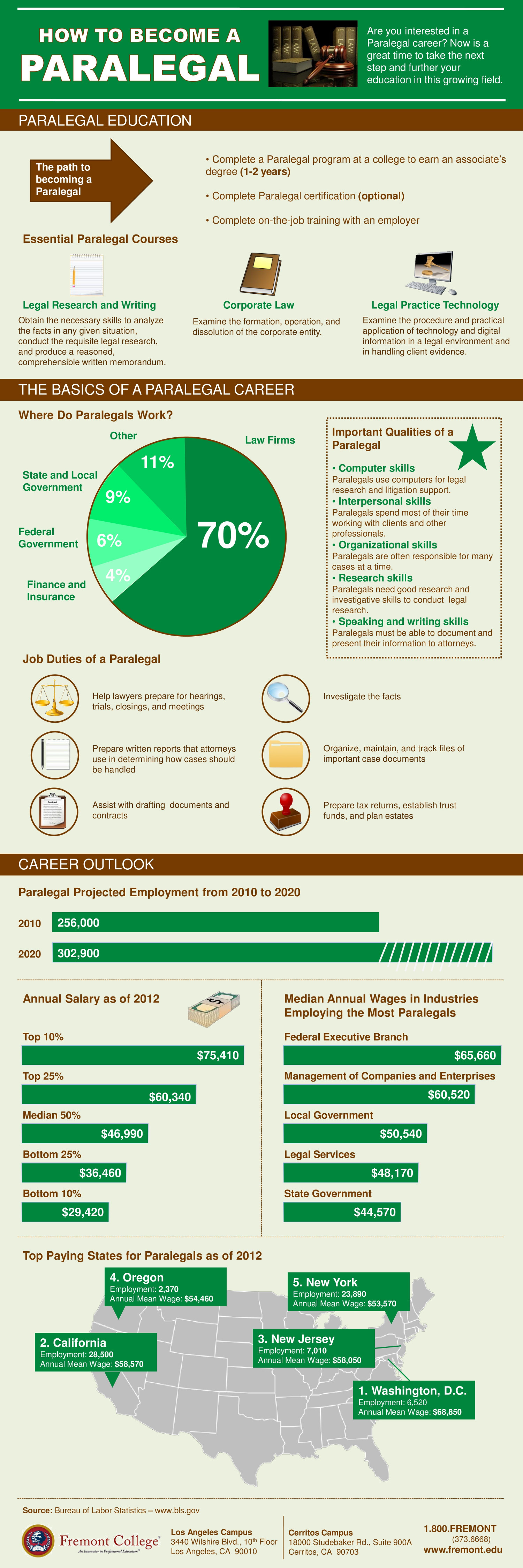 How to Become  a Paralegal Infographic