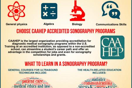 How to Become a Diagnostic Medical Sonographer? Infographic