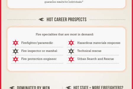 How to Become a Firefighter Infographic