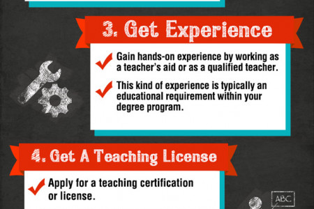 How to Become a Preschool Teacher Infographic