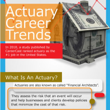 How to become an actuary Infographic