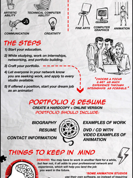 How to Become an Animator! 2 Infographic