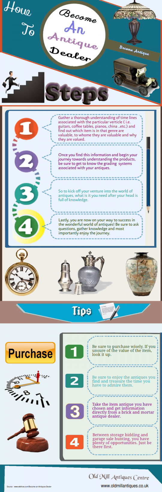 How To Become An Antique Dealer