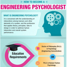 How to Become an Engineering Psychologist  Infographic