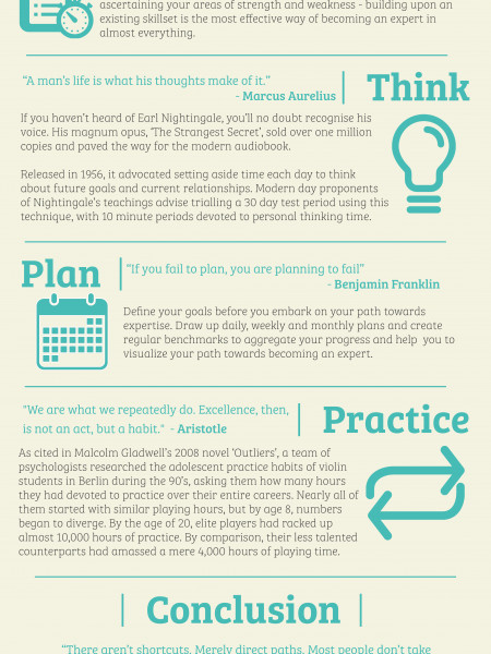 How To Become An Expert In Almost Anything Infographic