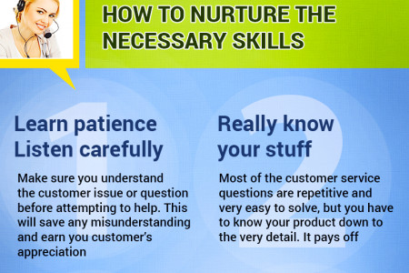 How to Become Better at Customer Service Infographic