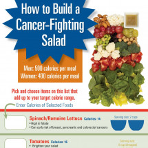 How to Build a Cancer-Fighting Salad Infographic
