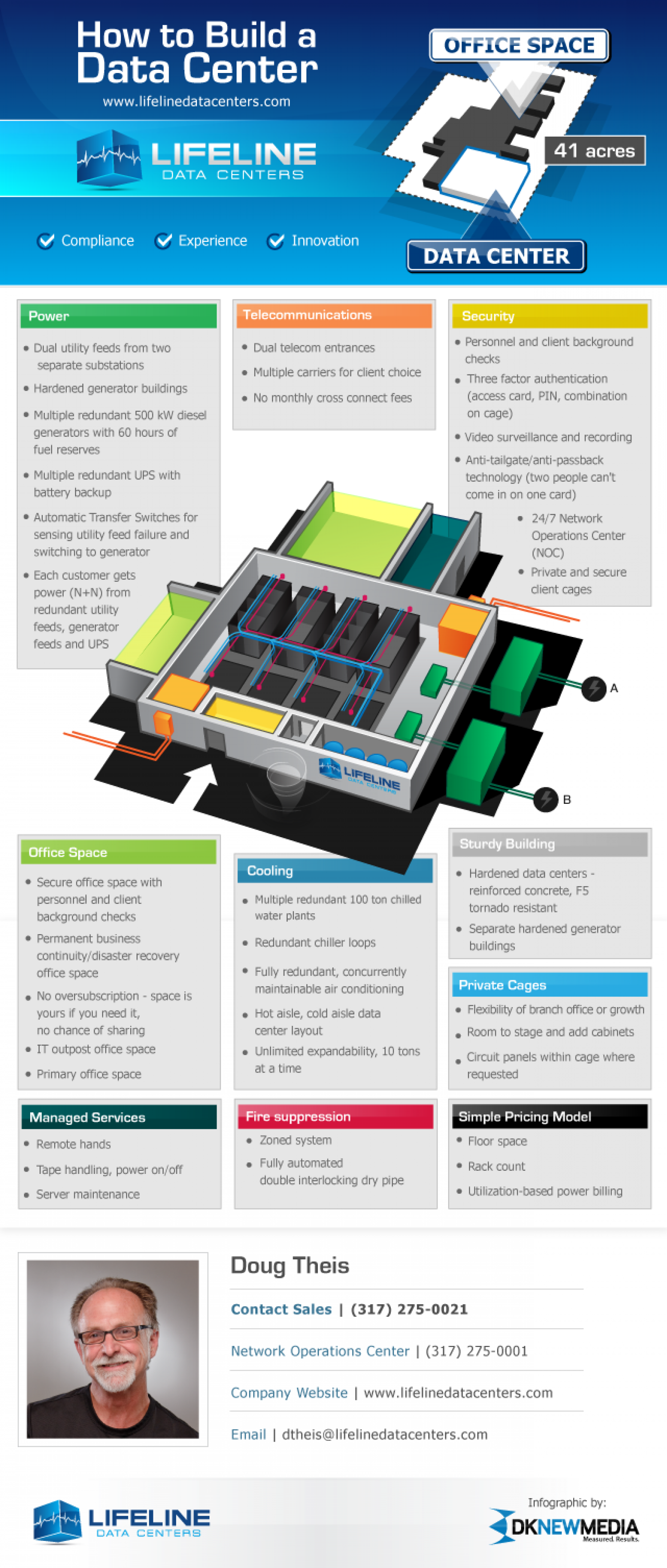 How to Build a Data Center Infographic