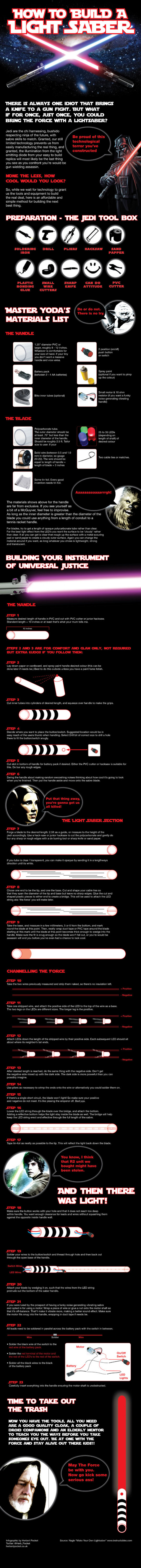 How To Build A Lightsaber Infographic
