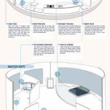 How to build a luxury bomb shelter  Infographic