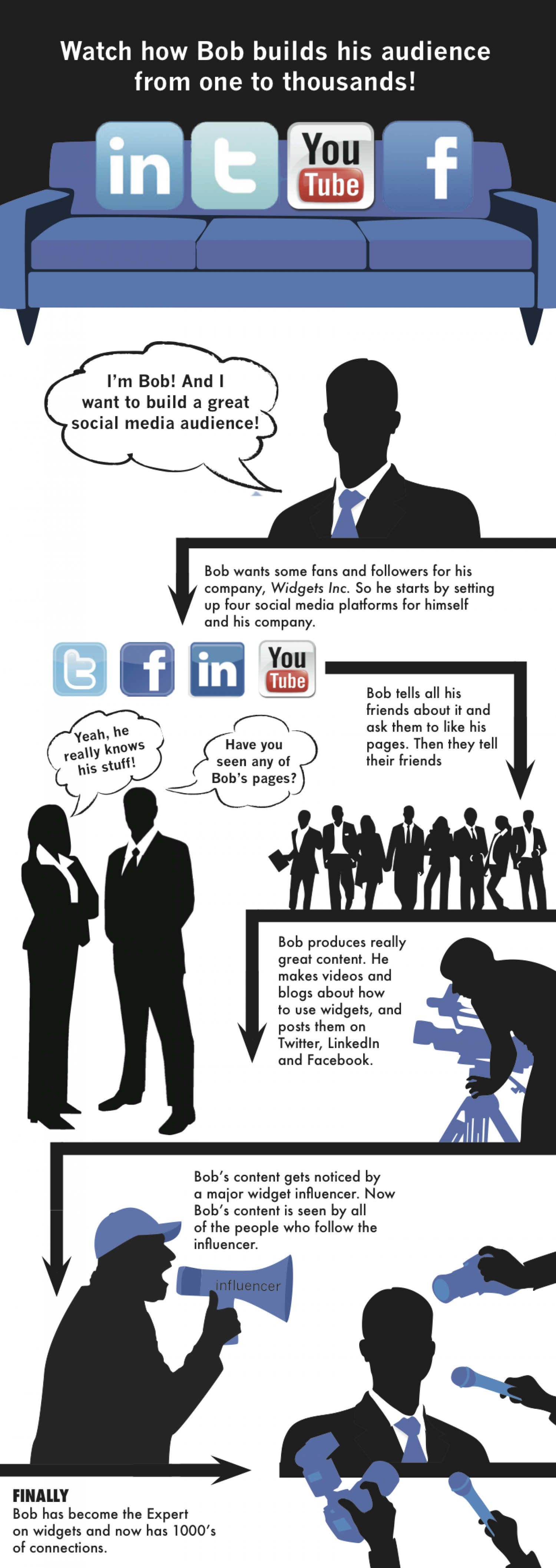 How to build a social media audience Infographic