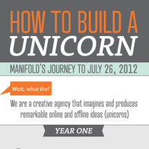 How to Build a Unicorn Infographic
