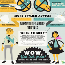 How To Build A Work Wardrobe Infographic