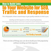How to Build Links to Your Website for SEO, Traffic and Response Infographic
