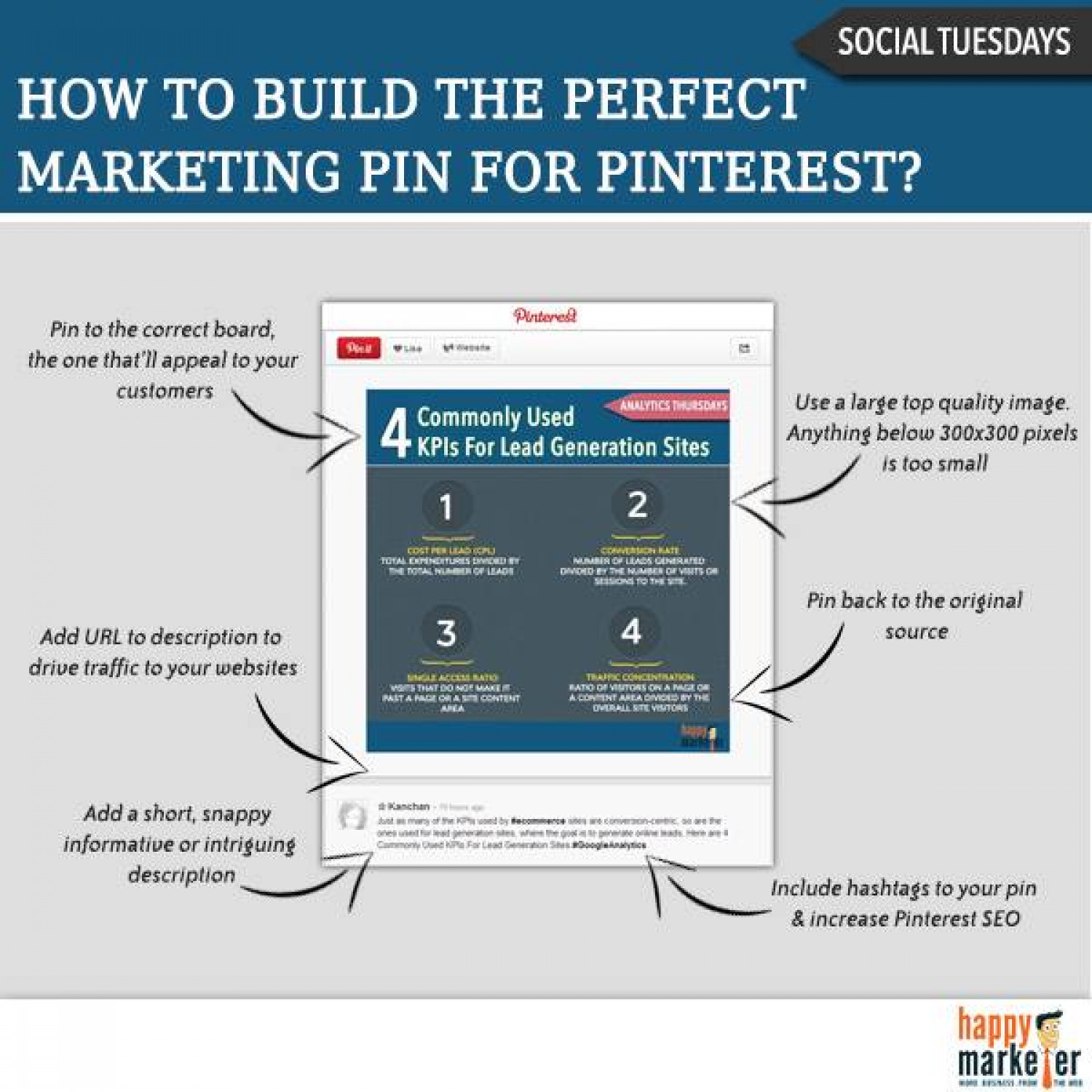 How to build the perfect marketing pin for pininterest.. Infographic