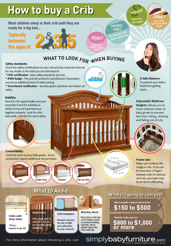 How to Buy a Crib