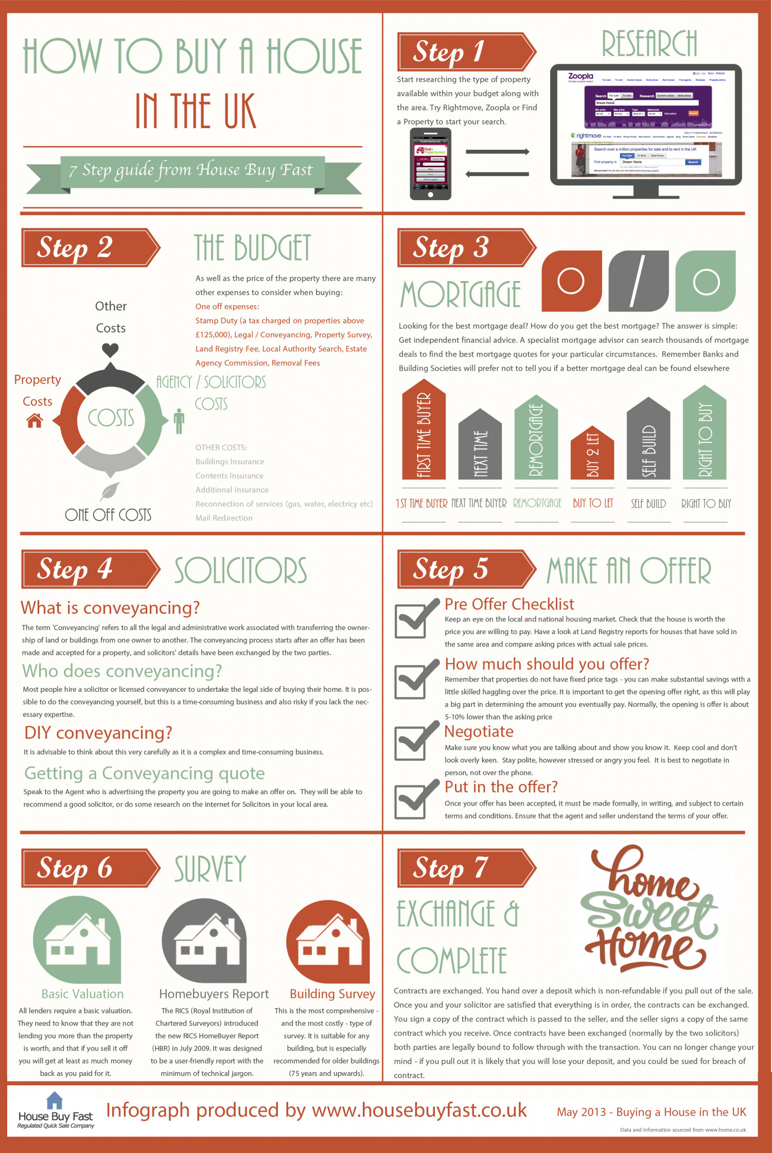 How To Buy A House In The UK Infographic