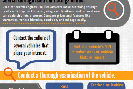 How to Buy A Used Car Infographic Infographic