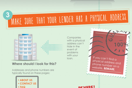 How to Choose a Reputable Payday Lender Infographic