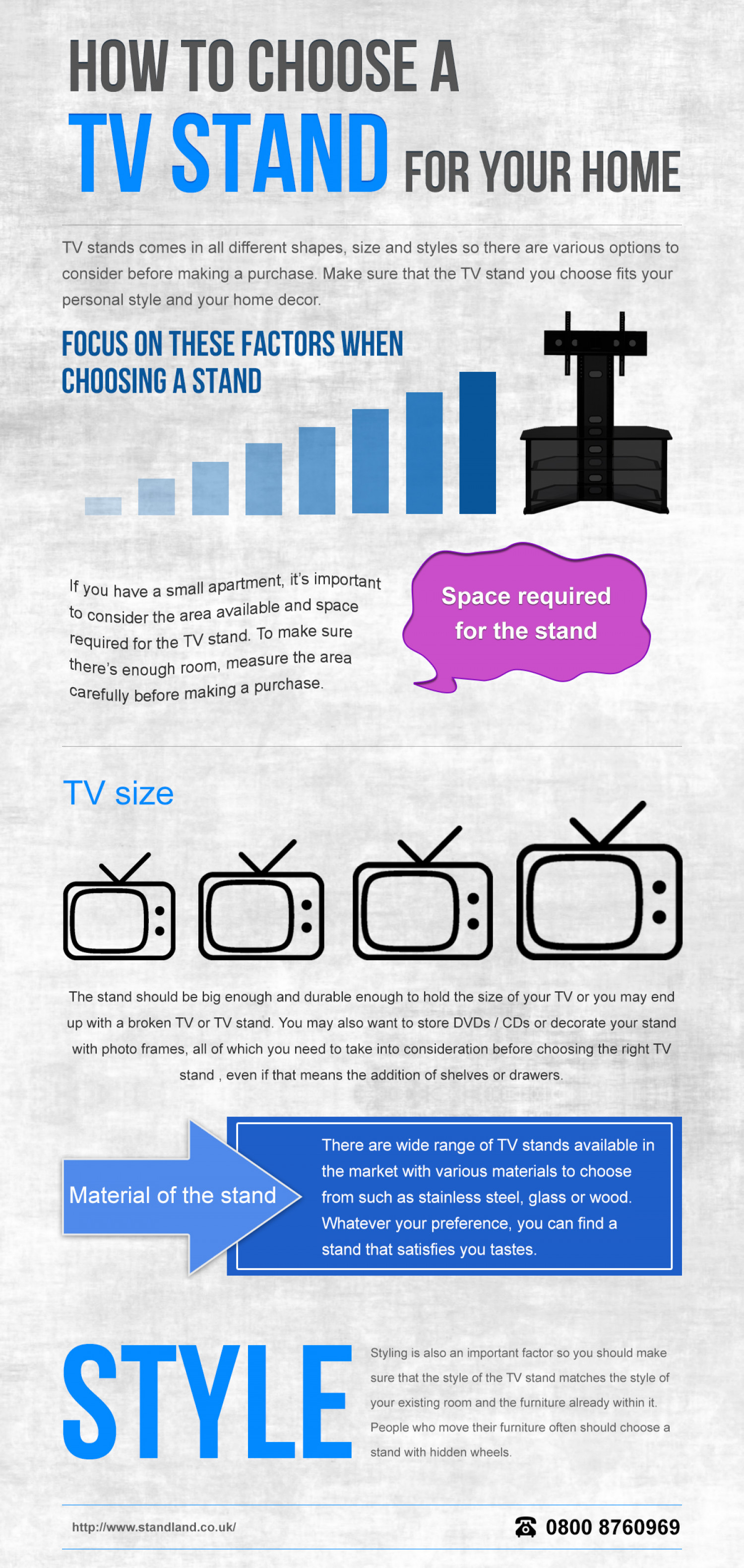 How to Choose a TV Stand for Your Home Infographic