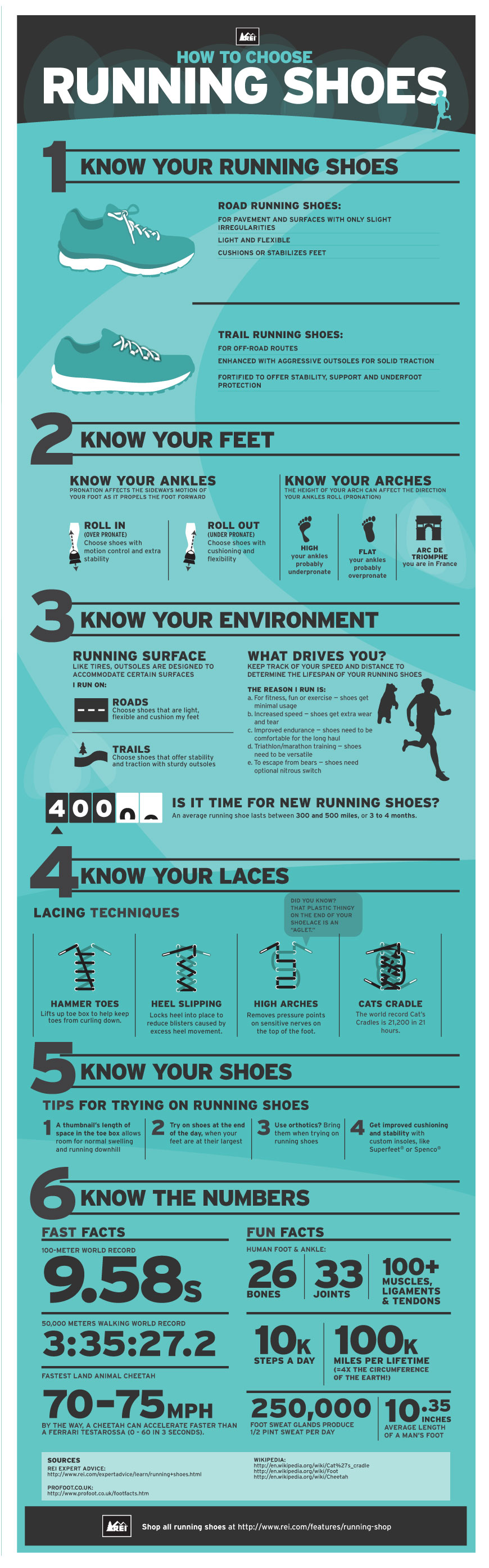 How to choose your running shoe