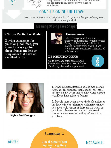 How to Choose Suitable Glasses for A Long Shaped Face? Infographic