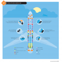 How to Choose The Best Airplane Seat Infographic
