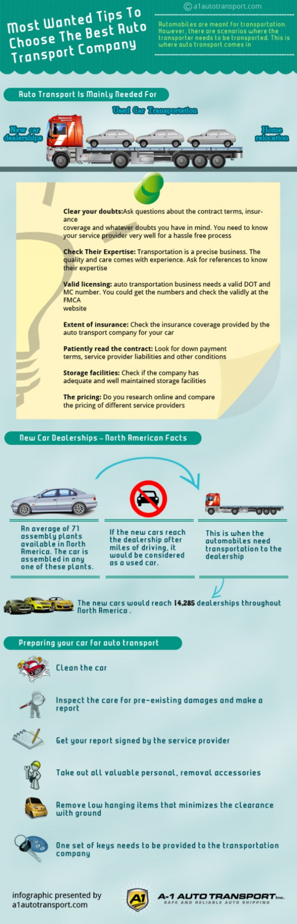 How To Choose The Best Auto Transport Company Infographic