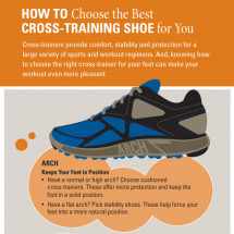 How to Choose the Best Cross-Training Shoe for You Infographic
