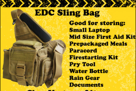 How To Choose The Best EDC Bag Infographic