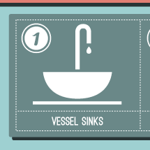 How To Choose The Best Kitchen Sink Infographic