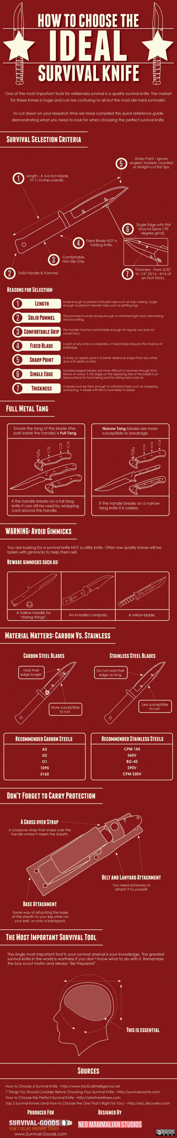 How to choose the ideal survival knife Infographic