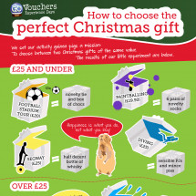 How to choose the perfect Christmas gift Infographic