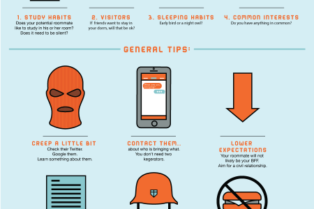 How to Choose the Perfect Roommate Infographic